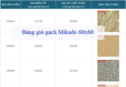 Bảng giá gạch Mikado 60×60 giá rẻ và chiết khấu cao nhất 2020